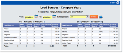paving and sealcoating Lead Source Comparison