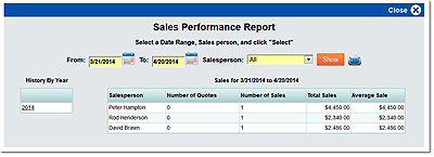 paving and sealcoating Sales Performance